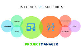 Hard Skills Vs. Soft Skills: Understanding The Benefits Of Both Resume Skills For Customer Service Resume Carmens Score Machine Operator Sample Writing Tips Genius Soft And Hard Uerstanding The Difference How To Write A Perfect Internship Examples Included 17 Best That Will Win More Jobs 20 For Rumes Companion Welder Example Livecareer Job Coach Description Ats Ways Career Soft Skills Hard Collection De Cv Vs Which Are Most Important