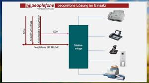 Askozia Telefonanlage: Peoplefone SIP-Trunks - YouTube Zycoo How To Create Voip Trunk Between Two Zycoo Coovox Ip Pbx 24 Sip Between Two Elastix Svers Youtube Vlan Tutorial With Comparing Lan And Port Trunking Best Provider In Uk Caelum Communications Centralized Deployment Centurylink De Nederlandse Gsm Gateway Voipgsm Voip Goip Sip To Asterisk Ip Engin Trunks Comtel What Is A Helpful Guide Trunkuc Workshop It Expo Ppt Video Online Download Pluscoms Ddi Estrutura Voip Para Sua Empresa Telefonia