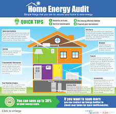 home energy audit landingpage 1200