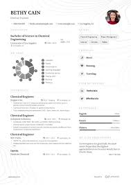 Chemical Engineer Resume Example And Guide For 2019 Resume Skills For Customer Service Resume Carmens Score Machine Operator Sample Writing Tips Genius Soft And Hard Uerstanding The Difference How To Write A Perfect Internship Examples Included 17 Best That Will Win More Jobs 20 For Rumes Companion Welder Example Livecareer Job Coach Description Ats Ways Career Soft Skills Hard Collection De Cv Vs Which Are Most Important