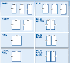 Amazing of Measurements For California King Mattress