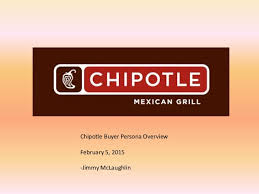 Chipotle Halloween Special 2015 by Chipotle Persona Profile