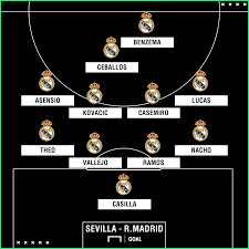 FC Sevilla Gegen Real Madrid So Läuft LaLiga Heute Im LIVESTREAM
