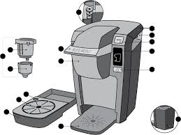 Keurig K10 Mini Plus Coffee Maker 20079 Users Manual