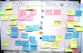 comment mettre des post it sur le bureau windows 7 6 conseils pour mettre en place la méthode scrum dans votre startup