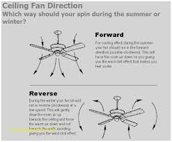 should ceiling fans spin clockwise or counterclockwise 100