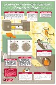 Delta Faucet Dripping Bathroom by Anatomy Of A Fabulously Functional Laundry Room