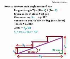 how to build steps stairs calculations for stair rise run