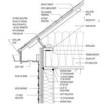 Ceiling Joist Span Table by Floor Sheathing Thickness U2013 Meze Blog