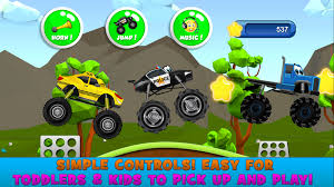 Monster Trucks Games For Kids Monster Truck Game For Kids Apk Images Games For Best Games Resource Pin By Vladis On Gameplay Kids Pinterest Videos Youtube 10 Cool Trucks Racing App Ranking And Store Data Annie Structurainfo Cartoon Beamng Drive Bigfoot Car Wash Truck Wikipedia Tom And Jerry War Walkthrough 2017 Ultimate Android