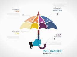 How Important Is Insurance At Retirement – Black And Retired Derek Fisher Charged With Dui For Crashing Matt Barnes Suv Bso Auto Insurance Quotes Car Sewof Allstate Agent Dean Agency Spencer Homebase Llc Home Facebook Barnesbollinger Services Inc Brea Electric Company Breas Oldest Continuously Operating James R Md Highland Clinics Providers Michael D Quotehd Request A Quote Life Professional And Income Solutions Jul 1 1964 7281964 Richard J State Jordan Ankle Youtube