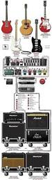 Smashing Pumpkins 1979 Tab by 226 Best Guitars Images On Pinterest Guitar Pedals Music And