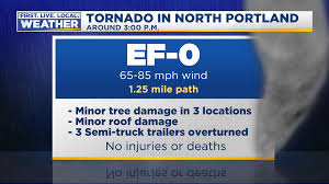 One Strange Tornado: EF-0 In North Portland Today   FOX 12 Weather Blog Jubitz Cinema Portland Discount Movie Theater Keep On Trucking At The Pacific Northwest Truck Museum The Top 10 Best Truck Stops In America Axe Trailers Breaker 5 Of Best Stops In Western United Upcoming Events Live Music Calendar Ponderosa Lounge The Worlds Photos Jubitz And Truckstop Flickr Hive Mind One Strange Tornado Ef0 In North Today Fox 12 Weather Blog Portlander Inn Hotel Or Jenny Performs Stop Oregonlol White House Christmas Tree Dat Home Facebook