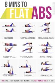Exercise Floor by 8 Minute Abs Workout Poster Workout Posters Exercises And Workout