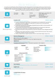 Entrepreneur Resume Resume Of Entpreneur Examples It Consultant Best 64 Us Sample Jribescom Sales Presentation Powerpoint Advanced Simple Html Fresh For Example Of Successful Tpreneurs Resume Startups Fascating Writing Business Start Up For Your Cto Full Stack Developer By Template Budget Pin Susan Brown On Rources Cover Letter Samples Unique Awesome Summary Atclgrain