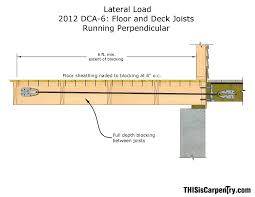 Simpson Strong Tie Ceiling Joist Hangers by Dear Glenn One Builder U0027s Headache With Deck Ledger Codes U2013 Part