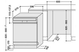 hauteur plan de travail cuisine ikea impressionnant hauteur plan de travail cuisine ikea et hauteur plan