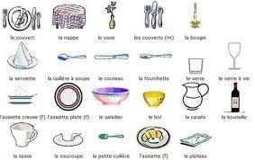 la cuisine en anglais el de aprender francés