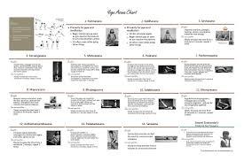 Download Pdf Or Asana And Pranayama Chart