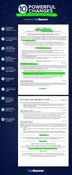10 Powerful Changes For Your Executive-Level Resume | TopResume Two Page Atsfriendly Resume With Testimonial And Quote Section 25 Top Onepage Templates With Simple To Use Examples Should A Be One Awesome Formal Format Document Plus Fit How To Make 17 Sensational Design Ideas 11 Sample Of Wrenflyersorg Ekbiz Free Creative Template Downloads For 2019 Are One Page Or Two Rumes Better Format 28 E