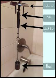 bathtub trip lever wont stay a weeks worth of bs how to fix your trip lever tub drain in 5 minutes