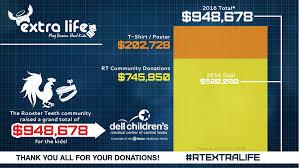 Halloween Millionaire Raffle Pa Winning Numbers by Jack U0027s Profile