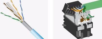 installer une prise rj 45 installation électrique