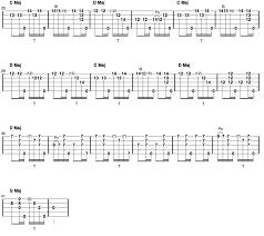 John Hardy Clawhammer Banjo Tab Part 2