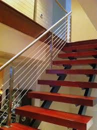 Architecture: Inspiring Handrails For Stairs For Beautiful Stairs ... Cool Stair Railings Simple Image Of White Oak Treads With Banister Colors Railing Stairs And Kitchen Design Model Staircase Wrought Iron Remodel From Handrail The Home Eclectic Modern Spindles Lowes Straight Black Runner Combine Stunning Staircases 61 Styles Ideas And Solutions Diy Network 47 Decoholic Architecture Inspiring Handrails For Beautiful Balusters Design Electoral7com
