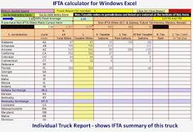 Trucking Driver Fleet Spreadsheet Ifta Fuel Tax Truck Report Full ... Hot Rod Studebaker Pickup Truck The Garage Pinterest Cars Carrier Scac Codes Blog Us Department Of Transportation Federal Motor Safety Amado Trucking Amador Eye Care Places Directory Final Initial Studymitigated Negative Declaration Sch17102050 Driver Fleet Spreadsheet Ifta Fuel Tax Report Full Chevrolet Pick Up 3100 Red Cherry 1948 Side A Vintage Rolling Nebuli Enterprises Home Facebook Breakout Sessions And Intertional Approaches To Performance