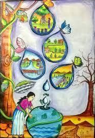 Images On Save Water Ile Ilgili Gorsel Sonucu