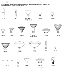 light bulb halogen light bulb types take a look at our handy