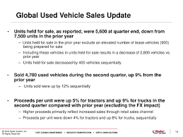 Ryder System, Inc. 2018 Q2 - Results - Earnings Call Slides - Ryder ... Ridge Ryder By Evakool Platinum Fridge Freezer 60 Litre 2003 Chevrolet C4500 Flatbed Truck Item Db4066 Sold Aug 2011 Isuzu Npr Hd Des Moines Wa 5004124521 Wkhorse Fxible Truck Leasing Solutions Commercial Semi Competitors Revenue And Employees Owler Company Profile Best Used Trucks Of Pa Inc Teslas Electric Gets Orders From Walmart Jb Hunt System 2018 Q2 Results Earnings Call Slides 86 Reviews Complaints Pissed Consumer