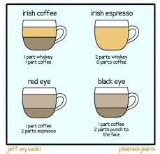 Black Eye Coffee Part 2 For Me Please