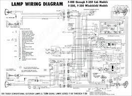 100 Best Ford Truck Engine F150 Wiring Harness Diagram Wiring Diagram F150 Trailer
