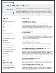 Professional Resume Writing Services & Resume Design ... Editable Professional Resume Template 2019 Cover Letter Office Word Simple Cv Creative Modern Instant Download Jasmine Examples Our Most Popular Rumes In Templates Pdf And Free Downloads Design For 11 Amazing It Livecareer Gain Resumekraft For Guide Heres What A Midlevel Professionals Should Look Like Zoe Brooks Btrumes Sample Midlevel Help Desk