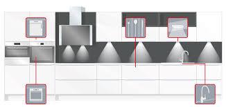 elektrogeräte für ihre küche nobilia küchen