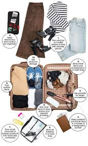 How To Pack Efficiently