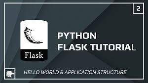 Python Decorators Simple Example by Python Flask Web Development Hello World And Flask Application