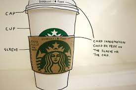 Starbucks Cup Drawing At GetDrawings