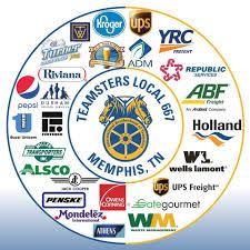 100 Indiana Motor Truck Association Home Facebook