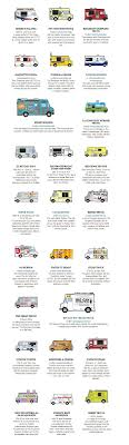 100 Endless Summer Taco Truck Top 25 Food S In NYC New York I Love You Pinterest Food