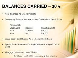 Raise Your Credit Score 100 Points in Forty Five Days Caliber Home …