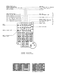Gmc Fuse Box Diagram - Wiring Diagram Schemes | Wiring Library