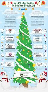 Usda Christmas Tree Permits Colorado by 25 Best Christian Charities Ideas On Pinterest Church Prayers