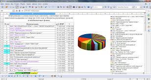 File Apache Open fice 4 1 2 Calc in Windows 7 Wikimedia mons