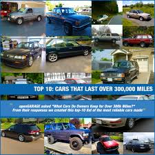 Top 10: Cars That Last Over 300,000 Miles - Oscaro Power Stroking Ford Diesel Truck Buyers Guide Drivgline Twelve Trucks Every Guy Needs To Own In Their Lifetime 10 Best Used And Cars Magazine Top Suvs In The 2013 Vehicle Dependability Study 2017 F250 First Drive Consumer Reports Affordable Colctibles Of 70s Hemmings Daily Top Pickup 2016 Youtube 2019 Ram 1500 Toprated For 2018 Edmunds