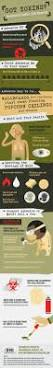 Asbestos In Popcorn Ceilings Arizona by 12 Best Asbestos Infographics Images On Pinterest Infographics