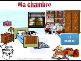 what does chambre in ma chambre vocabulaire i don t like these strictly vocabulary