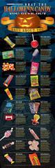 Halloween Blow Molds Kmart by 303 Best Halloween Images On Pinterest Happy Halloween Vintage